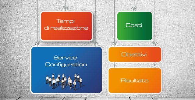 Arredamento Negozi Retail Franchising schema